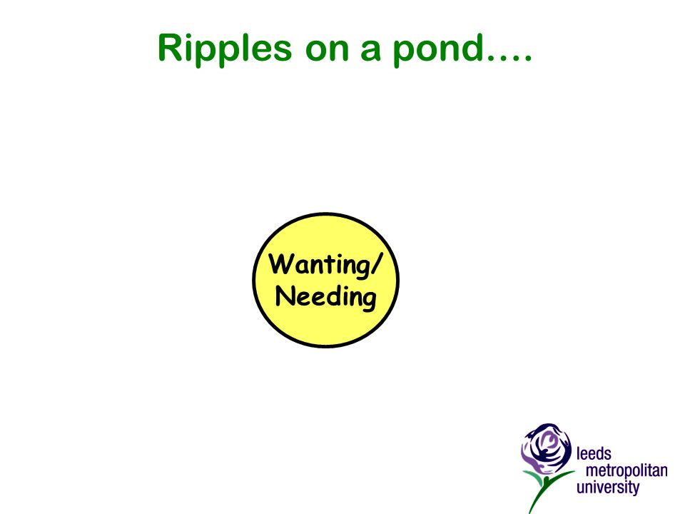 Ripples on a pond…. Wanting/ Needing