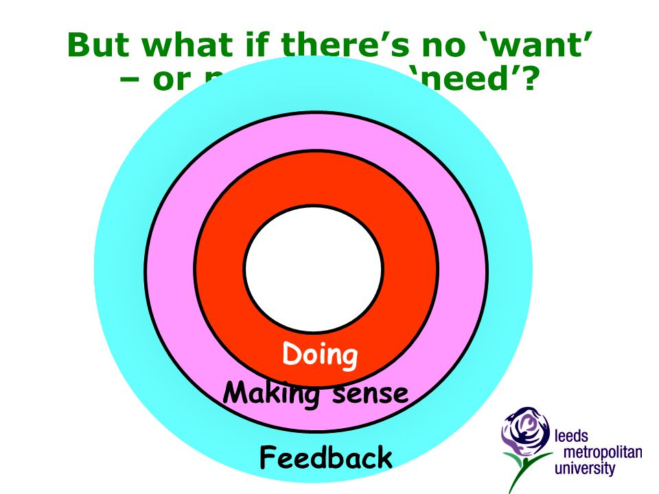But what if there's no 'want' – or not even a 'need' Doing Feedback Making sense