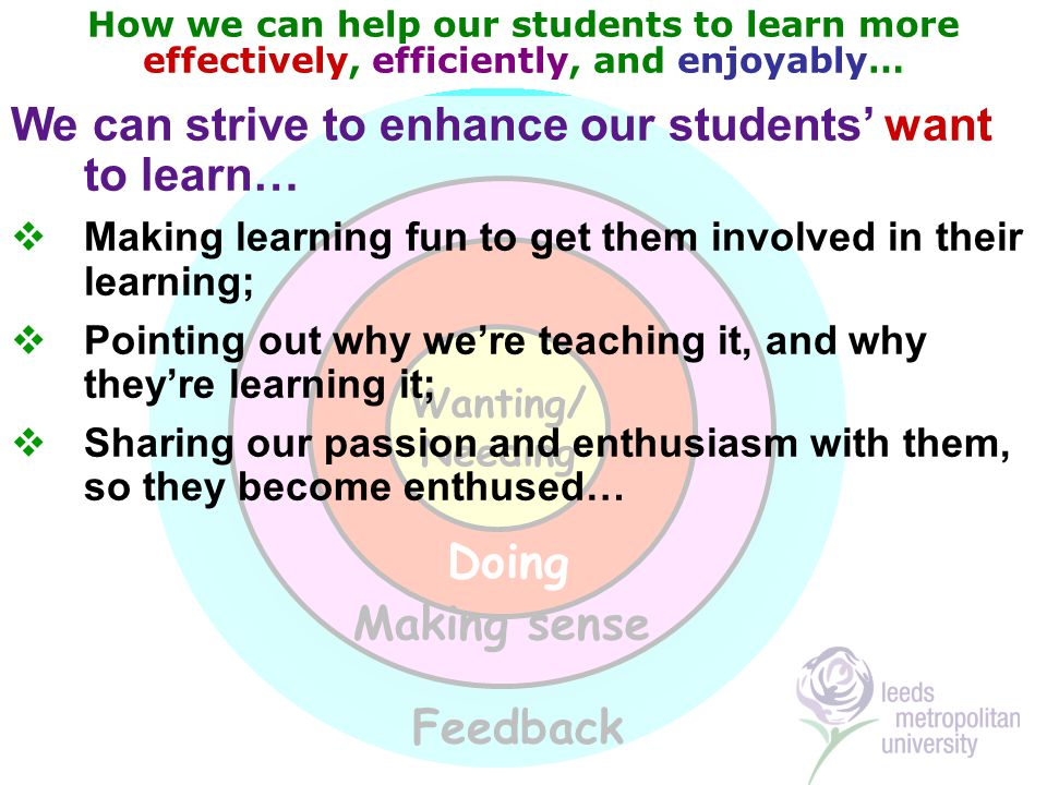 How we can help our students to learn more effectively, efficiently, and enjoyably… Wanting/ Needing Doing Feedback Making sense We can strive to enhance our students' want to learn…  Making learning fun to get them involved in their learning;  Pointing out why we're teaching it, and why they're learning it;  Sharing our passion and enthusiasm with them, so they become enthused…