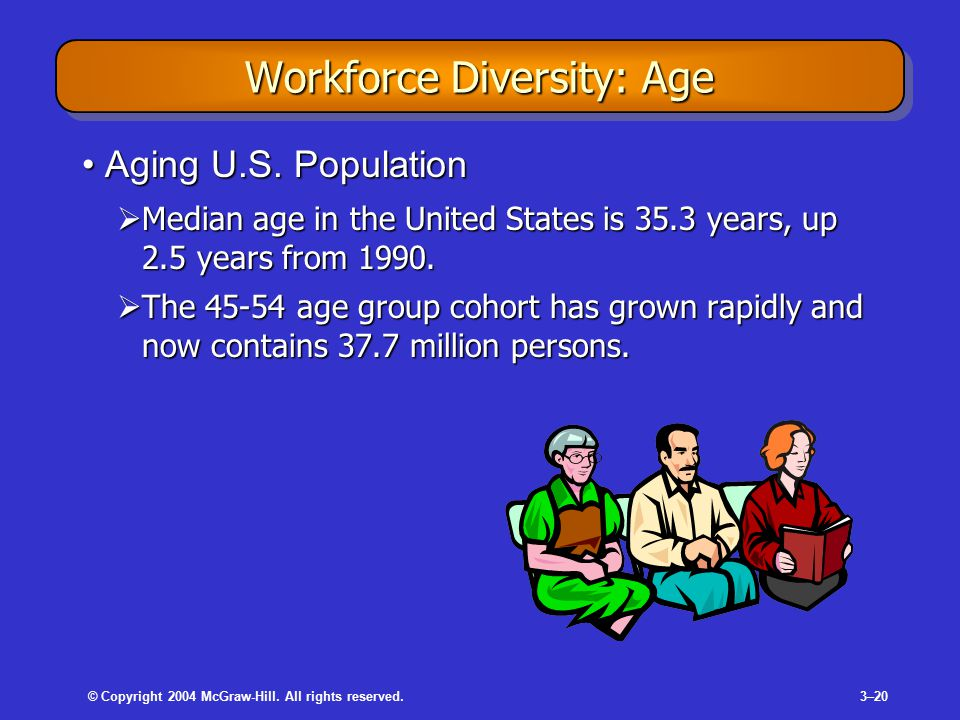 © Copyright 2004 McGraw-Hill. All rights reserved.3–20 Workforce Diversity: Age Aging U.S. PopulationAging U.S. Population  Median age in the United