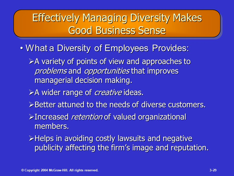 © Copyright 2004 McGraw-Hill. All rights reserved.3–29 Effectively Managing Diversity Makes Good Business Sense What a Diversity of Employees Provides