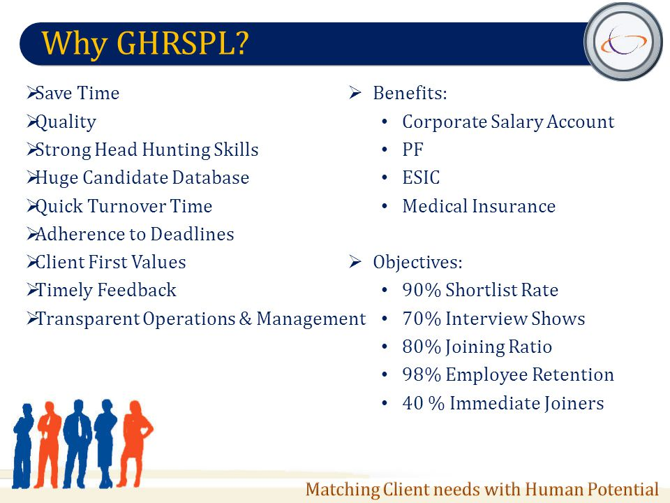 Why GHRSPL.