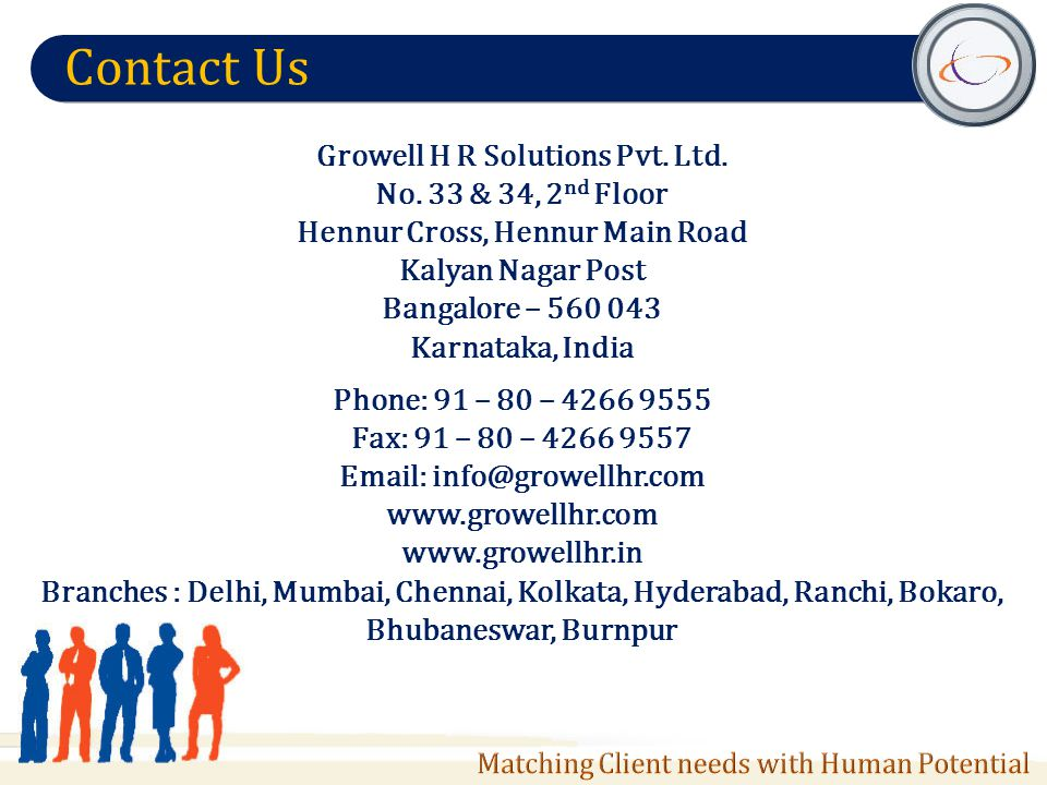 Contact Us Growell H R Solutions Pvt. Ltd. No.