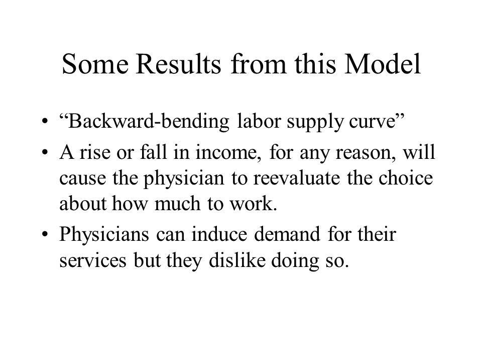 Figure 15-2 Physician's Response to Reduced Rate Profit