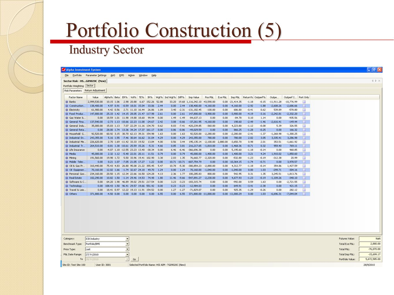 Portfolio Construction (5) Industry Sector
