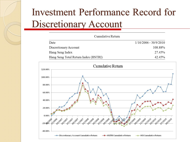 Investment Performance Record for Discretionary Account Cumulative Return Date1/10/2006 - 30/9/2010 Discretionary Account108.88% Hang Seng Index27.45% Hang Seng Total Return Index (HSTRI)42.45%