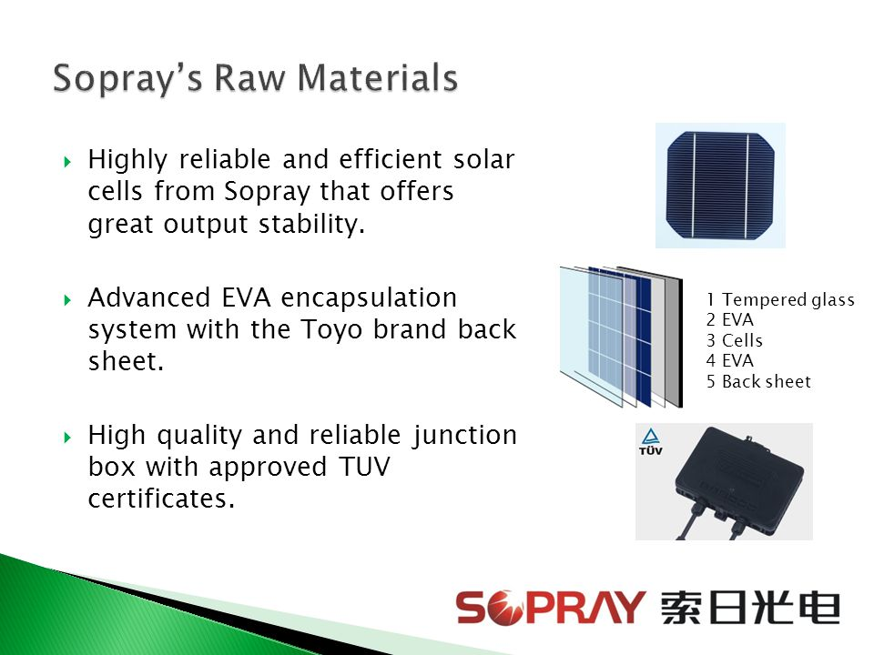  Highly reliable and efficient solar cells from Sopray that offers great output stability.  Advanced EVA encapsulation system with the Toyo brand ba