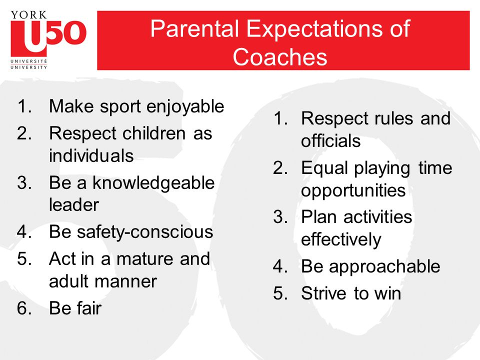 Parental Expectations of Coaches 1.Make sport enjoyable 2.Respect children as individuals 3.Be a knowledgeable leader 4.Be safety-conscious 5.Act in a mature and adult manner 6.Be fair 1.Respect rules and officials 2.Equal playing time opportunities 3.Plan activities effectively 4.Be approachable 5.Strive to win