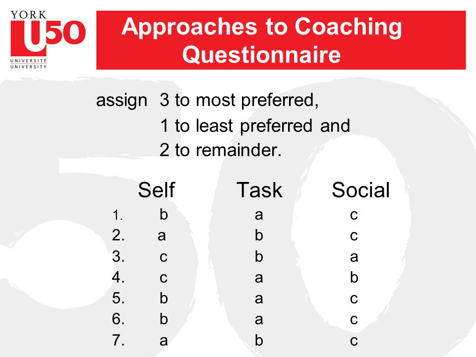 Approaches to Coaching Questionnaire assign 3 to most preferred, 1 to least preferred and 2 to remainder.