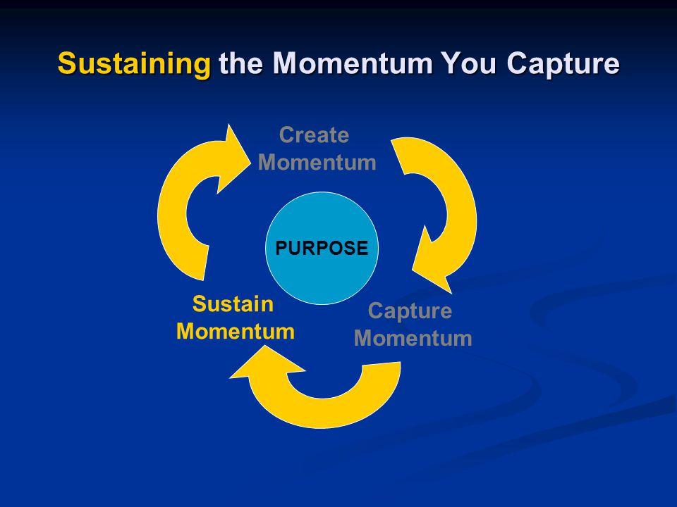 Sustaining the Momentum You Capture PURPOSE Create Momentum Capture Momentum Sustain Momentum