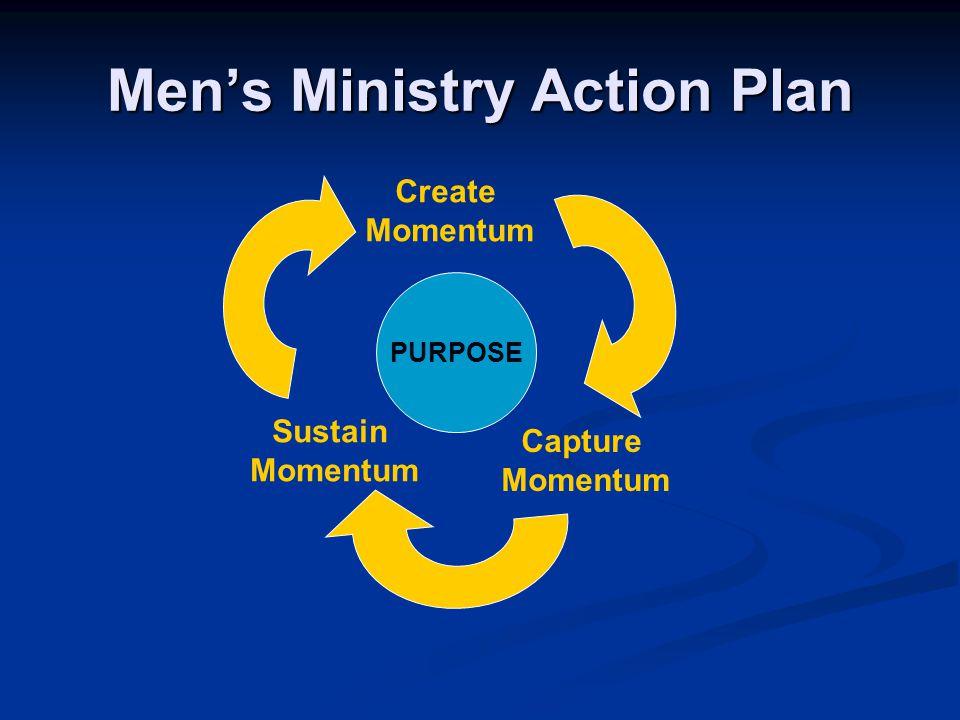 Men's Ministry Action Plan PURPOSE Create Momentum Capture Momentum Sustain Momentum