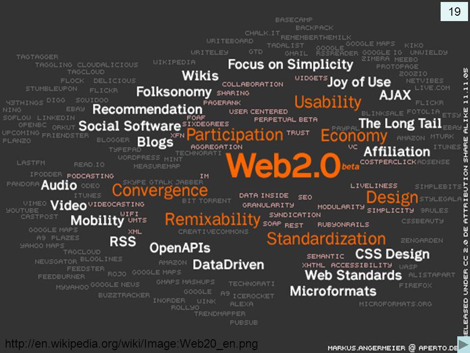 http://en.wikipedia.org/wiki/Image:Web20_en.png 19