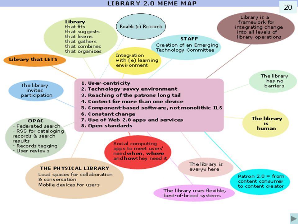 http://en.wikipedia.org/wiki/Image:L2-meme2.gif#file Enable (e) Research 20