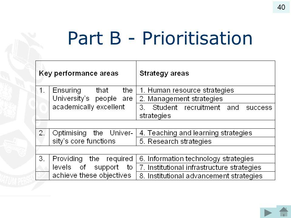 Part B - Prioritisation 40