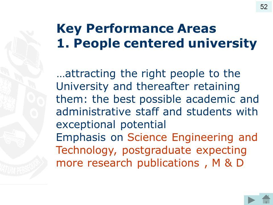 Key Performance Areas 1.