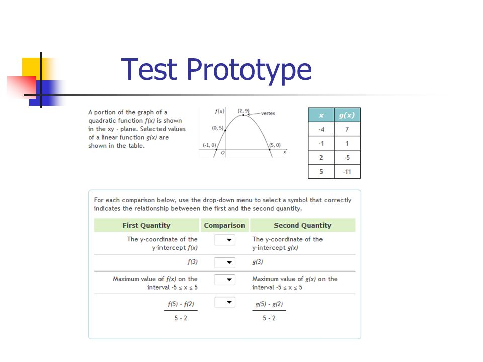 Test Prototype