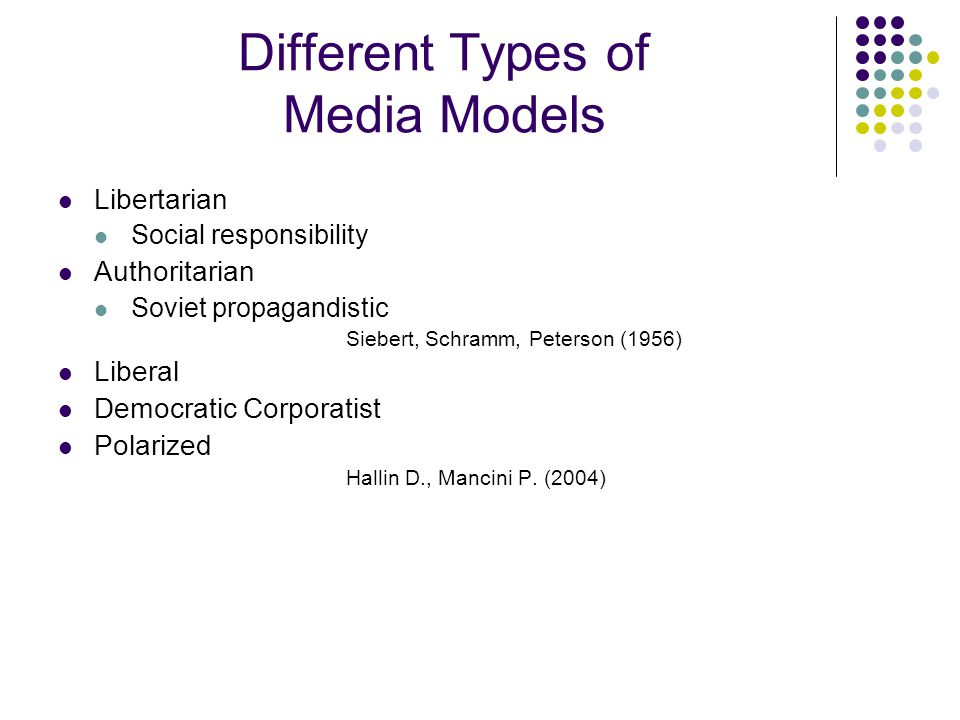Different Types of Media Models Libertarian Social responsibility Authoritarian Soviet propagandistic Siebert, Schramm, Peterson (1956) Liberal Democratic Corporatist Polarized Hallin D., Mancini P.
