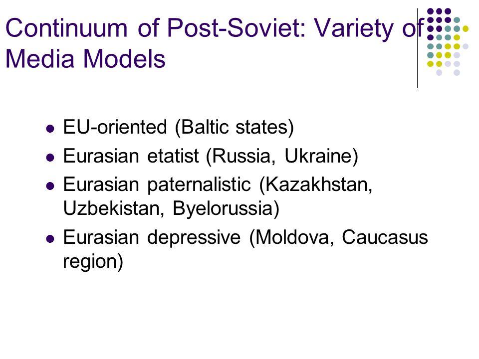Continuum of Post-Soviet: Variety of Media Models EU-oriented (Baltic states) Eurasian etatist (Russia, Ukraine) Eurasian paternalistic (Kazakhstan, Uzbekistan, Byelorussia) Eurasian depressive (Moldova, Caucasus region)