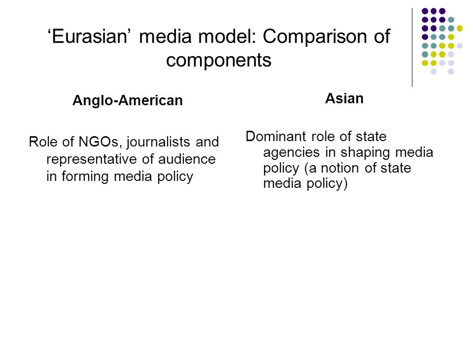 'Eurasian' media model: Comparison of components Anglo-American Role of NGOs, journalists and representative of audience in forming media policy Asian Dominant role of state agencies in shaping media policy (a notion of state media policy)