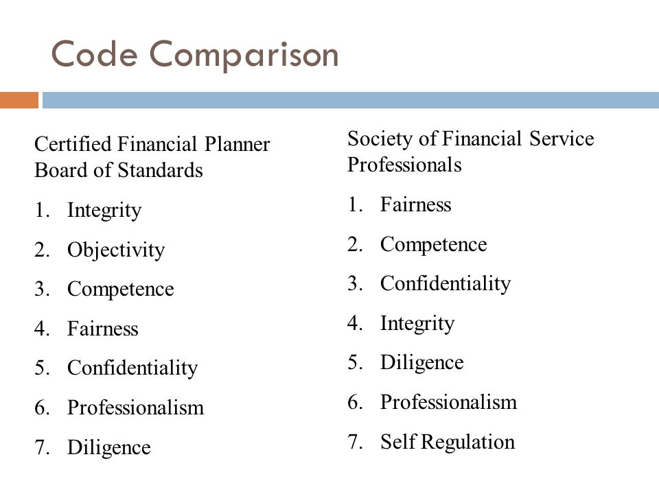 Code Comparison Society of Financial Service Professionals 1.Fairness 2.Competence 3.Confidentiality 4.Integrity 5.Diligence 6.Professionalism 7.Self Regulation Certified Financial Planner Board of Standards 1.Integrity 2.Objectivity 3.Competence 4.Fairness 5.Confidentiality 6.Professionalism 7.Diligence