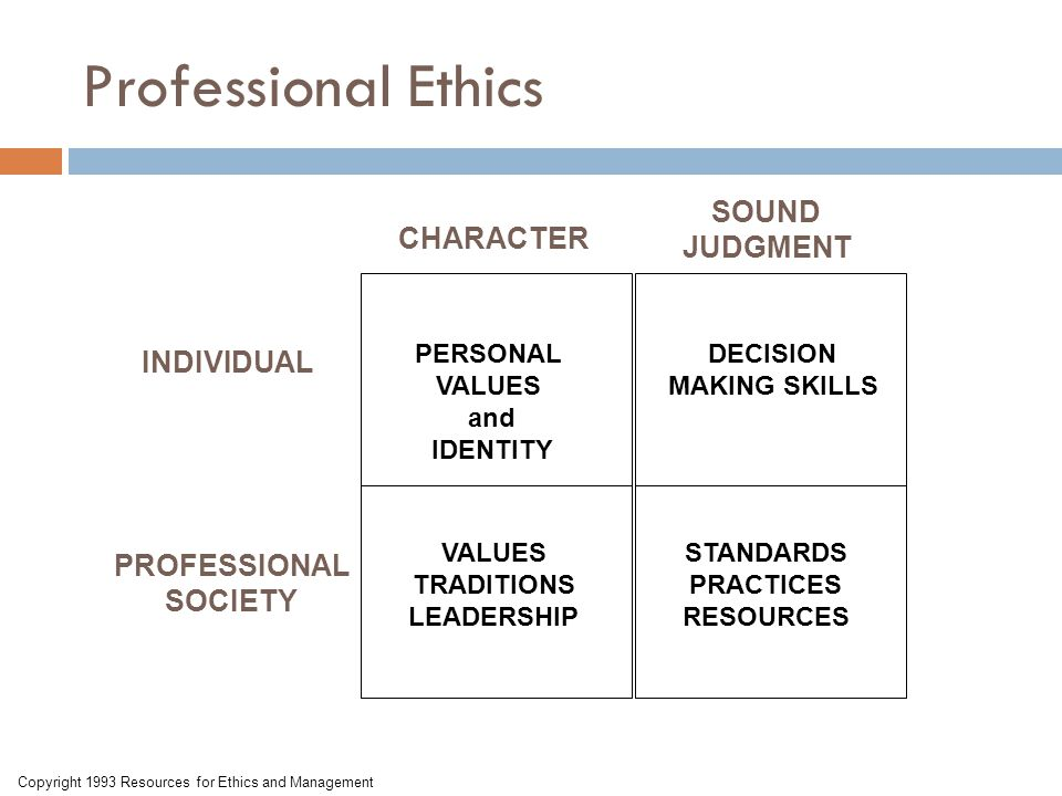 Professional Ethics CHARACTER INDIVIDUAL PROFESSIONAL SOCIETY Copyright 1993 Resources for Ethics and Management DECISION MAKING SKILLS PERSONAL VALUE