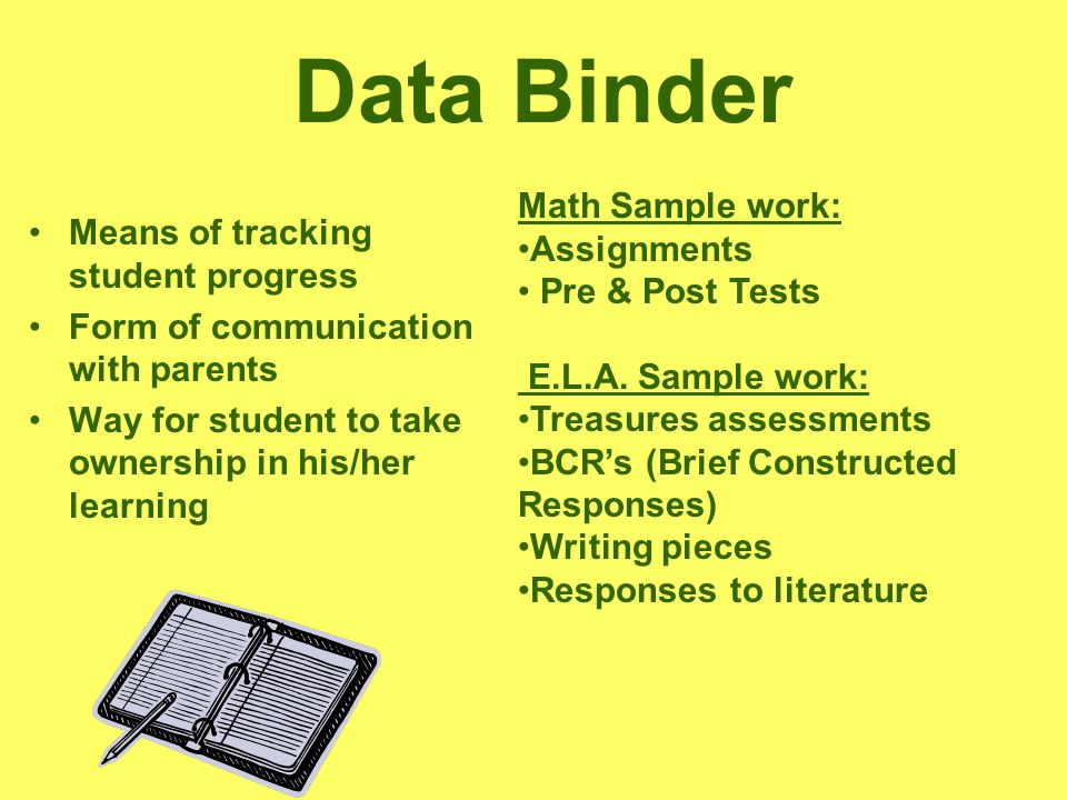 Data Binder Means of tracking student progress Form of communication with parents Way for student to take ownership in his/her learning Math Sample work: Assignments Pre & Post Tests E.L.A.