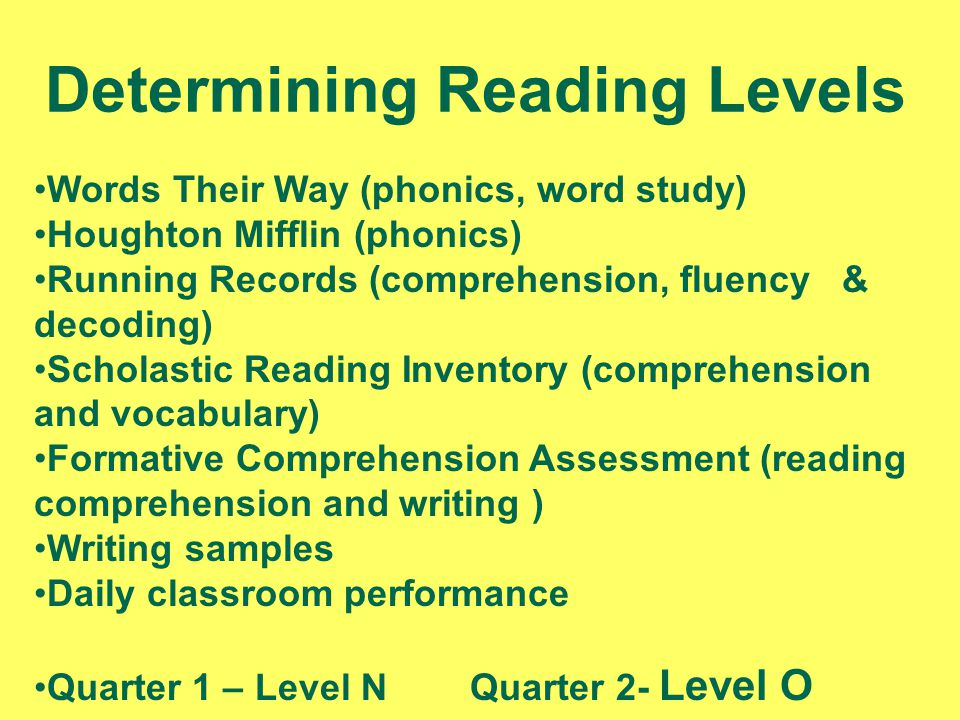Determining Reading Levels Words Their Way (phonics, word study) Houghton Mifflin (phonics) Running Records (comprehension, fluency & decoding) Scholastic Reading Inventory (comprehension and vocabulary) Formative Comprehension Assessment (reading comprehension and writing ) Writing samples Daily classroom performance Quarter 1 – Level N Quarter 2- Level O