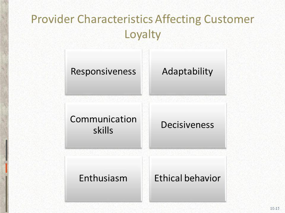 10-15 Provider Characteristics Affecting Customer Loyalty ResponsivenessAdaptability Communication skills Decisiveness EnthusiasmEthical behavior