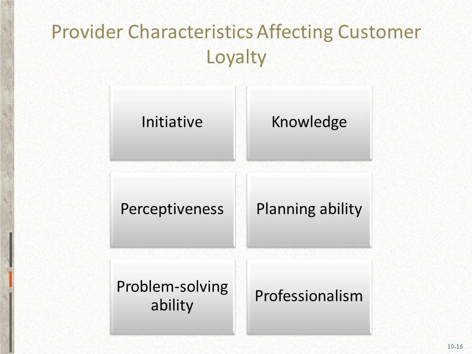 10-16 Provider Characteristics Affecting Customer Loyalty InitiativeKnowledge PerceptivenessPlanning ability Problem-solving ability Professionalism