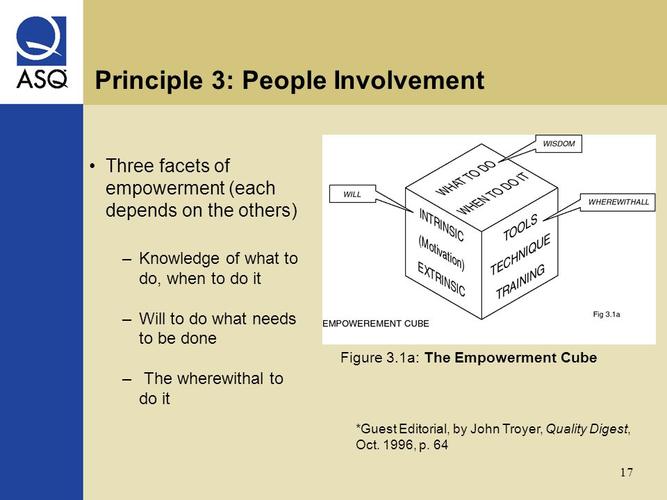 17 Principle 3: People Involvement Three facets of empowerment (each depends on the others) –Knowledge of what to do, when to do it –Will to do what needs to be done – The wherewithal to do it *Guest Editorial, by John Troyer, Quality Digest, Oct.