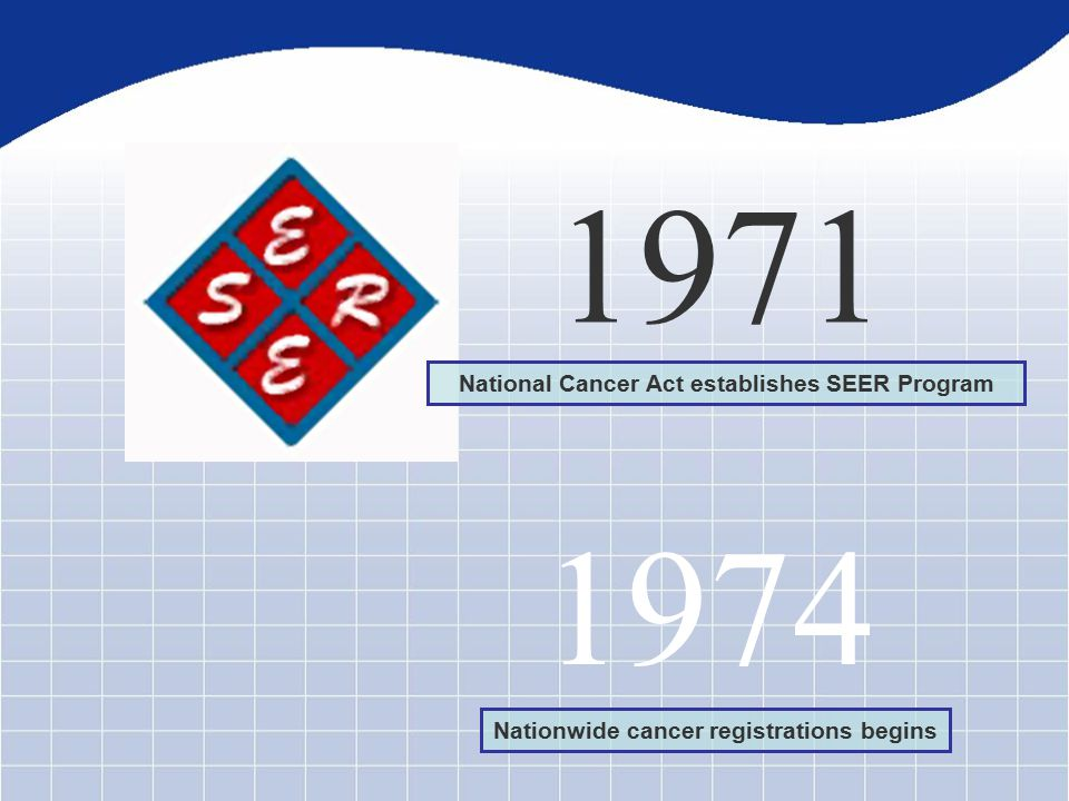 1971 1974 Nationwide cancer registrations begins National Cancer Act establishes SEER Program