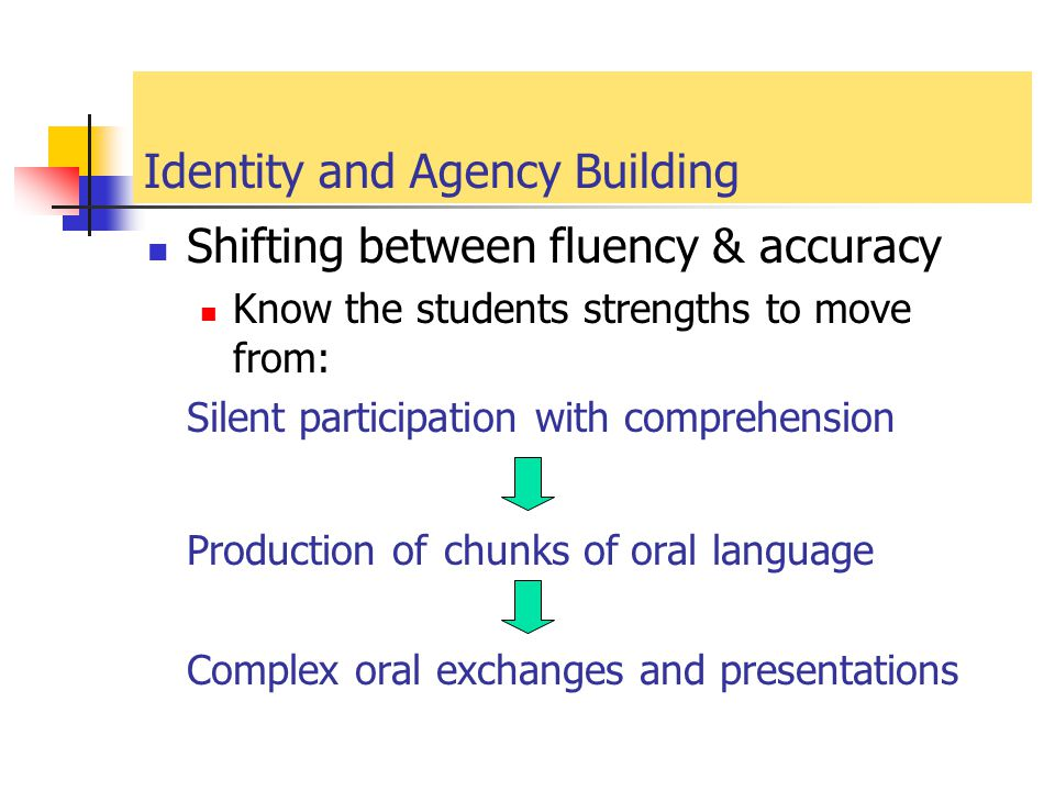 Identity and Agency Building Shifting between fluency & accuracy Know the students strengths to move from: Silent participation with comprehension Pro