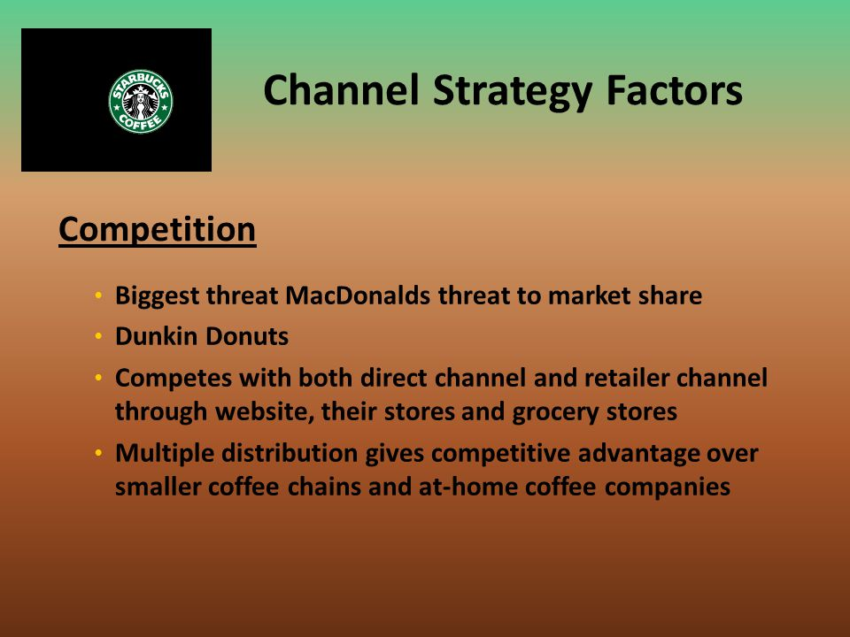 Competition Channel Strategy Factors Biggest threat MacDonalds threat to market share Dunkin Donuts Competes with both direct channel and retailer cha