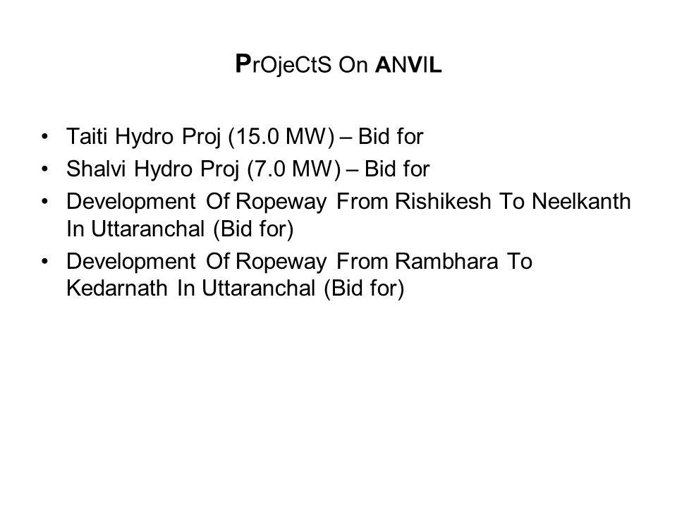 P rOjeCtS On ANVIL Taiti Hydro Proj (15.0 MW) – Bid for Shalvi Hydro Proj (7.0 MW) – Bid for Development Of Ropeway From Rishikesh To Neelkanth In Uttaranchal (Bid for) Development Of Ropeway From Rambhara To Kedarnath In Uttaranchal (Bid for)