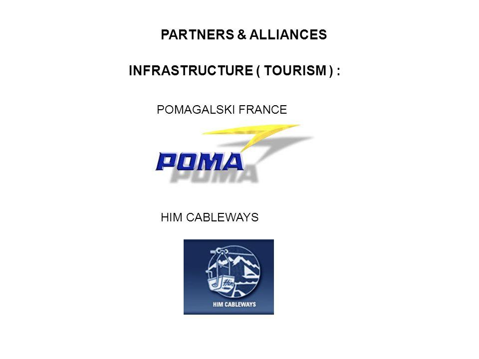 PARTNERS & ALLIANCES INFRASTRUCTURE ( TOURISM ) : POMAGALSKI FRANCE HIM CABLEWAYS