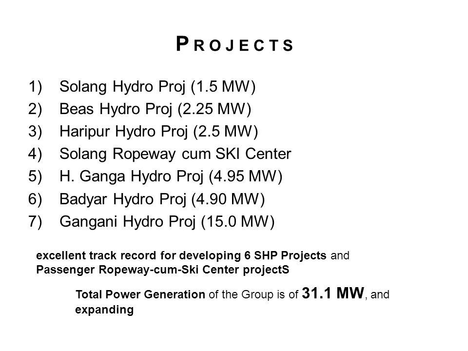 P R O J E C T S 1)Solang Hydro Proj (1.5 MW) 2)Beas Hydro Proj (2.25 MW) 3)Haripur Hydro Proj (2.5 MW) 4)Solang Ropeway cum SKI Center 5)H.