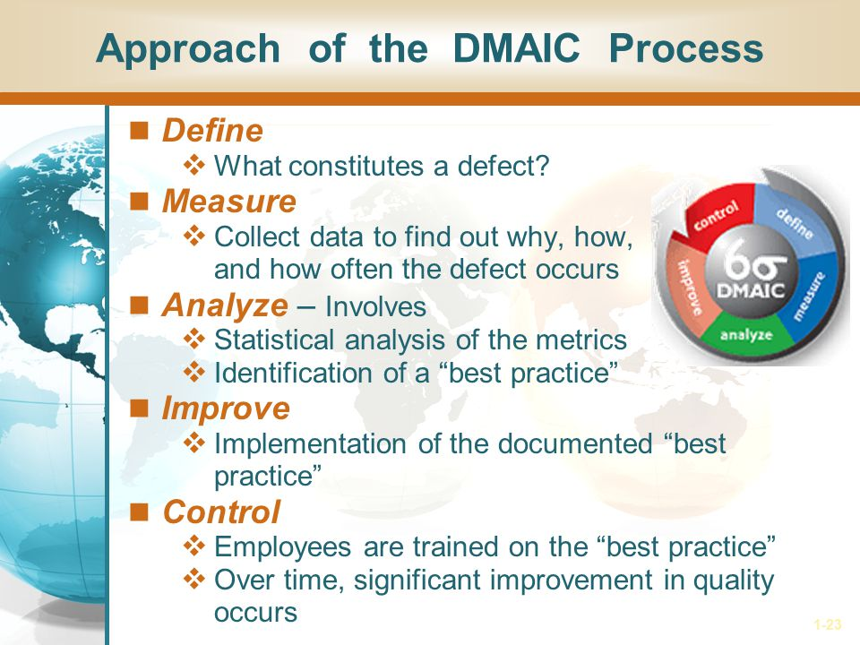 1-23 Approach of the DMAIC Process Define  What constitutes a defect? Measure  Collect data to find out why, how, and how often the defect occurs An