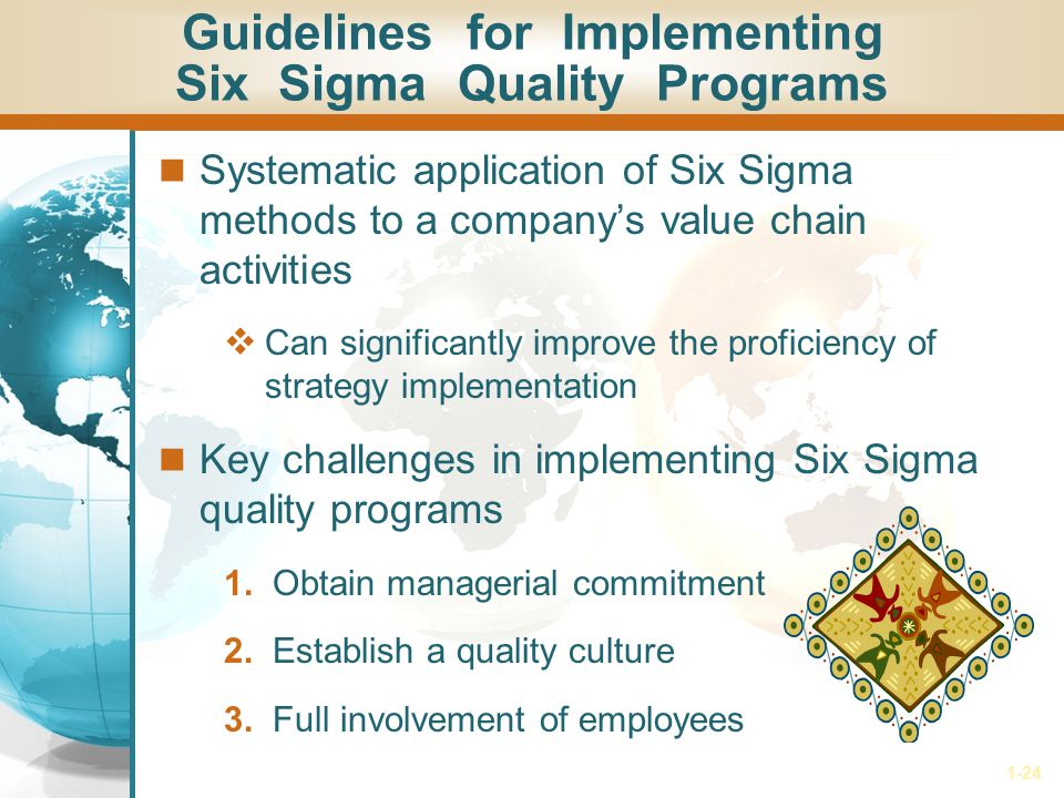 1-24 Guidelines for Implementing Six Sigma Quality Programs Systematic application of Six Sigma methods to a company's value chain activities  Can si