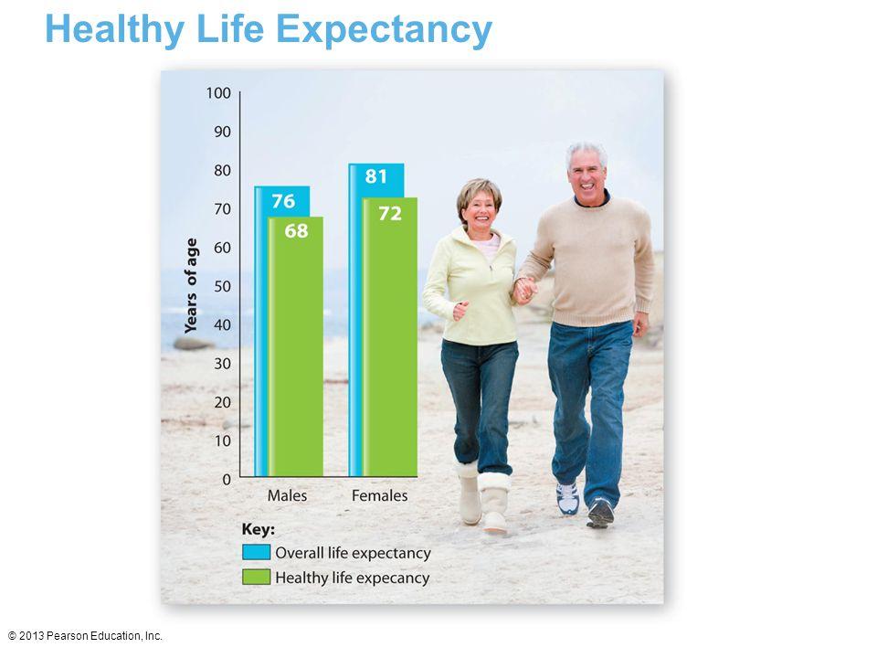 © 2013 Pearson Education, Inc. Healthy Life Expectancy