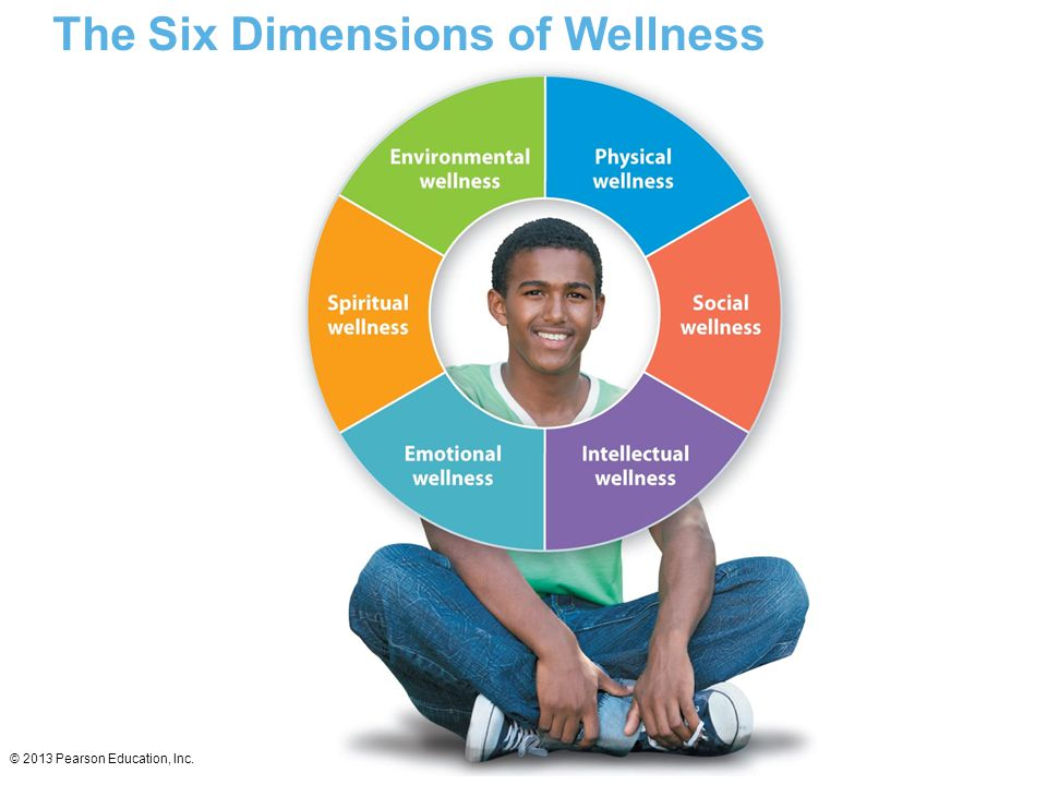 © 2013 Pearson Education, Inc. The Six Dimensions of Wellness