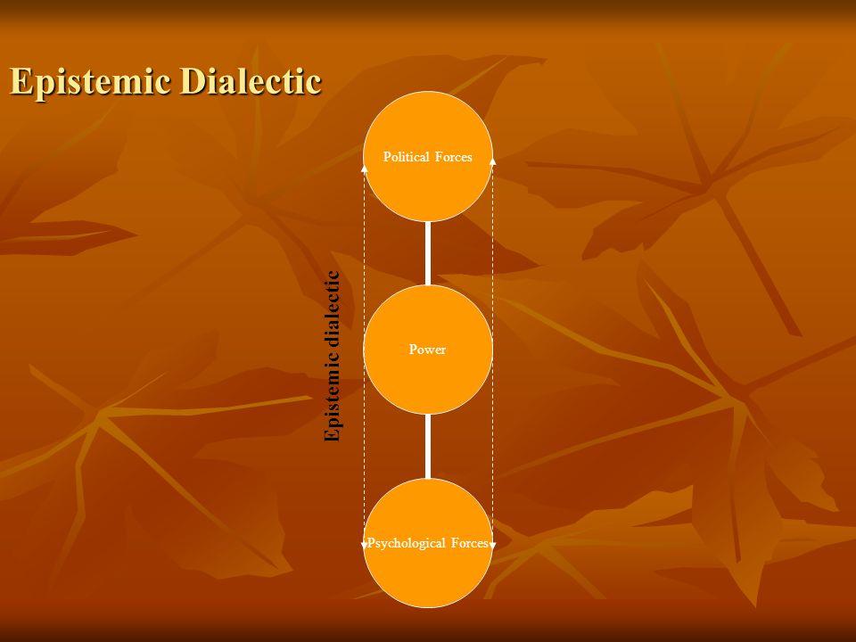 Epistemic Dialectic Epistemic dialectic