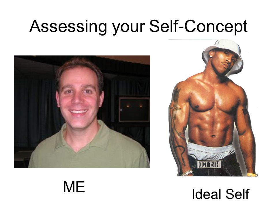 Assessing your Self-Concept ME Ideal Self