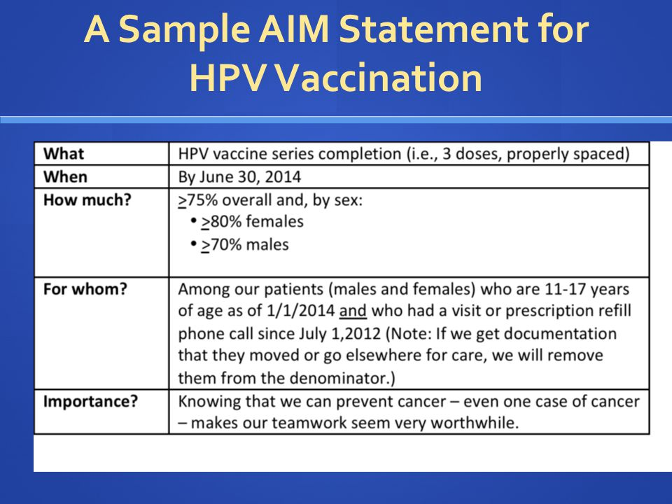A Sample AIM Statement for HPV Vaccination