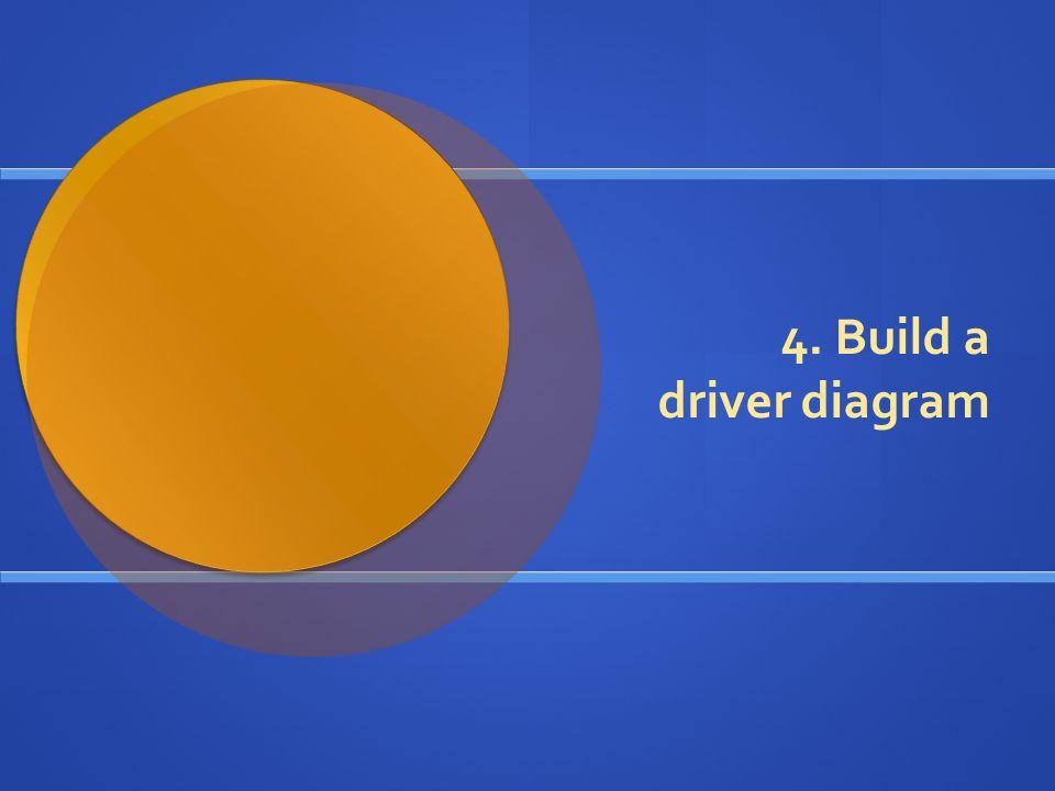 4. Build a driver diagram