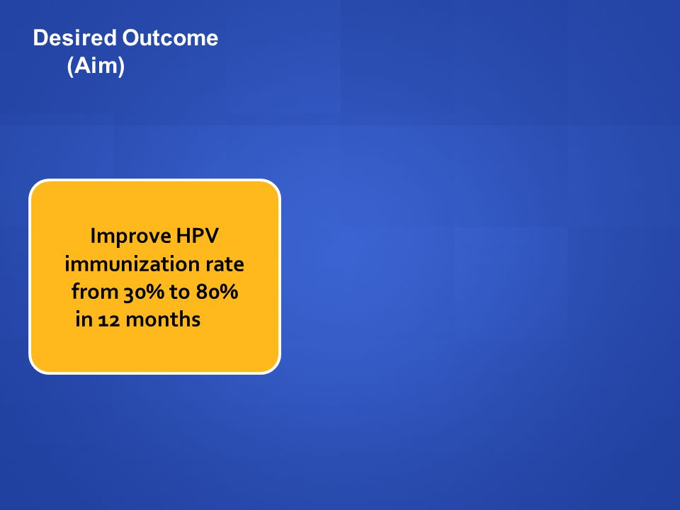 Improve HPV immunization rate from 30% to 80% in 12 months Desired Outcome (Aim)