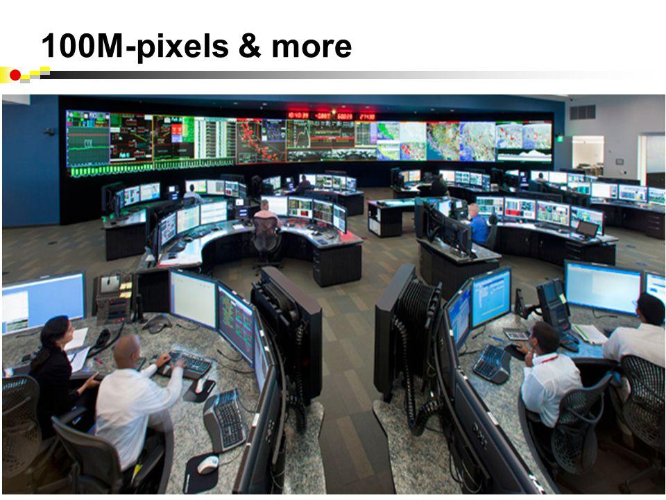 100M-pixels & more