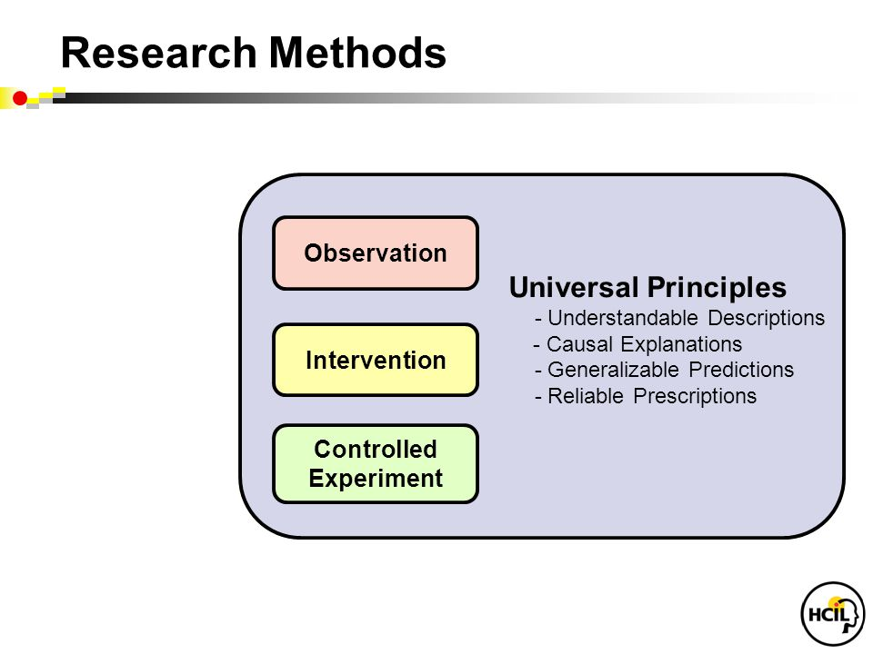 Research Methods Universal Principles - Understandable Descriptions - Causal Explanations - Generalizable Predictions - Reliable Prescriptions Observation Intervention Controlled Experiment