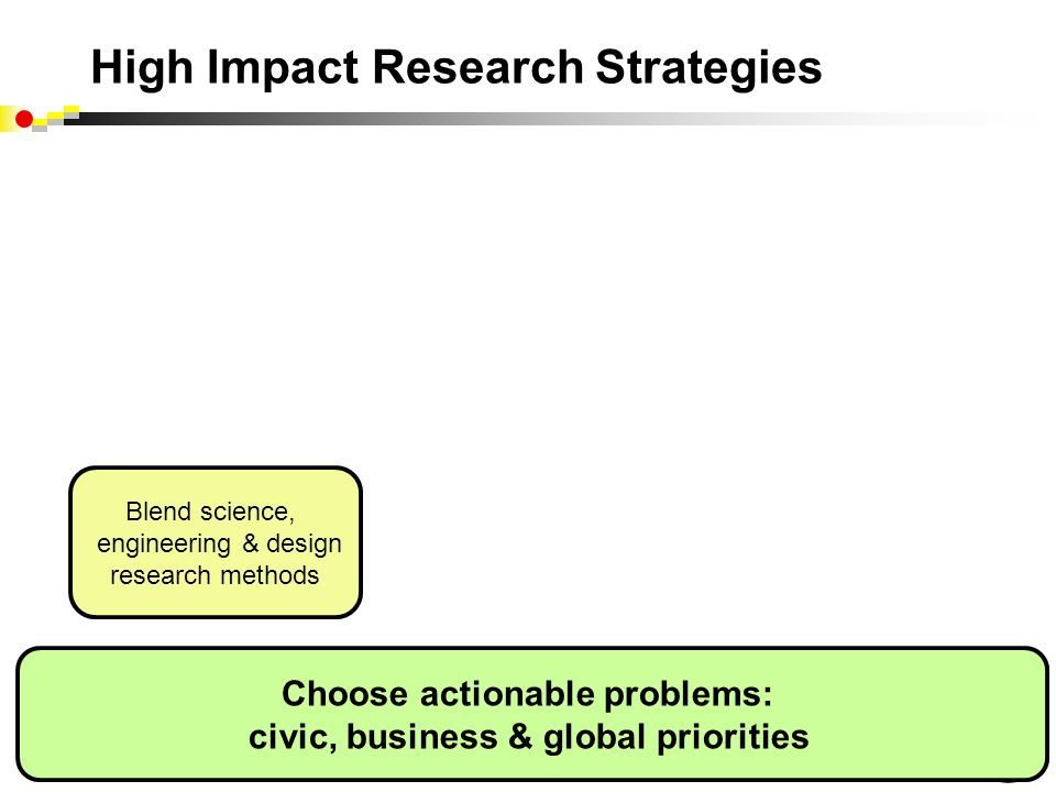 Blend science, engineering & design research methods Choose actionable problems: civic, business & global priorities High Impact Research Strategies