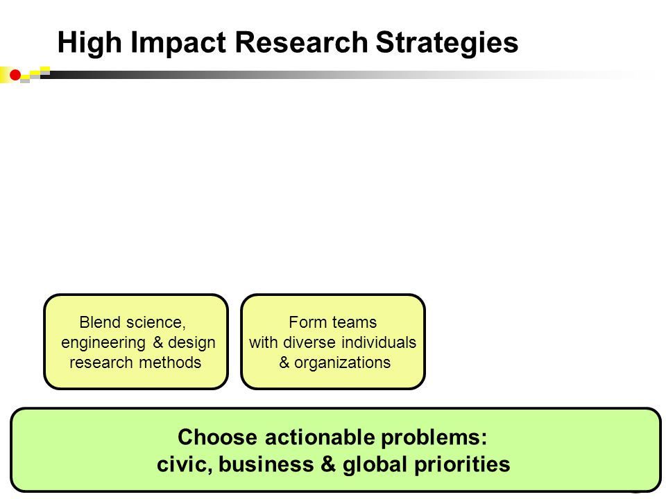 Blend science, engineering & design research methods Form teams with diverse individuals & organizations Choose actionable problems: civic, business & global priorities High Impact Research Strategies