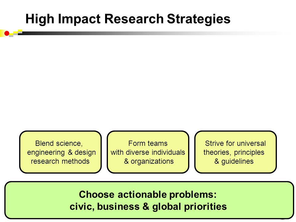 Blend science, engineering & design research methods Form teams with diverse individuals & organizations Strive for universal theories, principles & guidelines Choose actionable problems: civic, business & global priorities High Impact Research Strategies